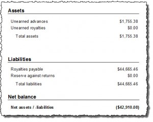 Sample Balance Sheet Example