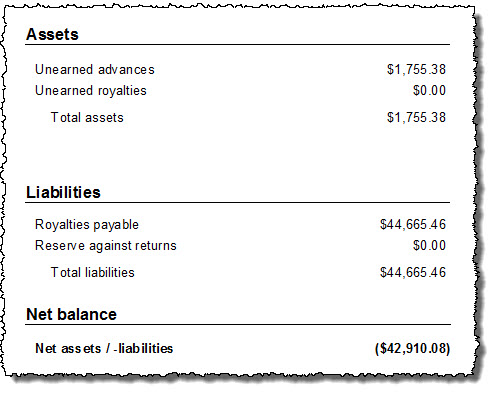 Sample Balance Sheets And Examples - Income Statement