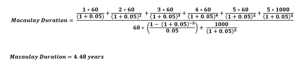 What is duration? Macaulay duration, modified duration and convexity.