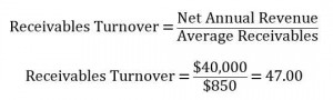 Receivables Turnover