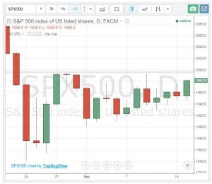 tradingviewchart