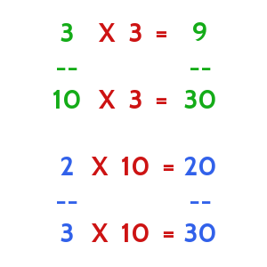 fraction conversion