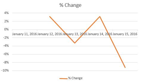 graph 2 almost