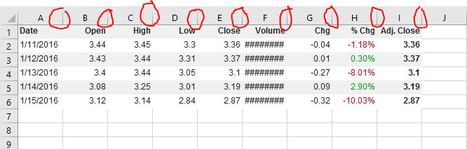 column width